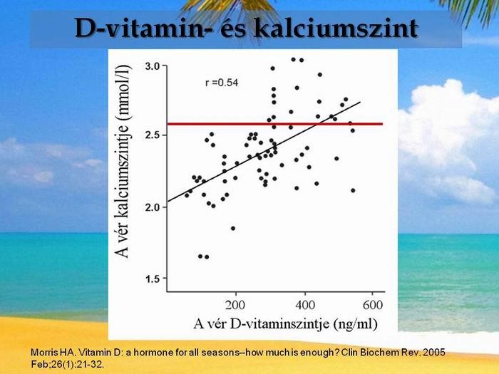 mik a magas vérnyomás tünetei hogyan kell kezelni a magas vérnyomásban szenvedő ízületeket